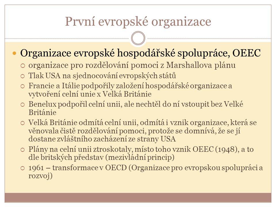 První evropské organizace