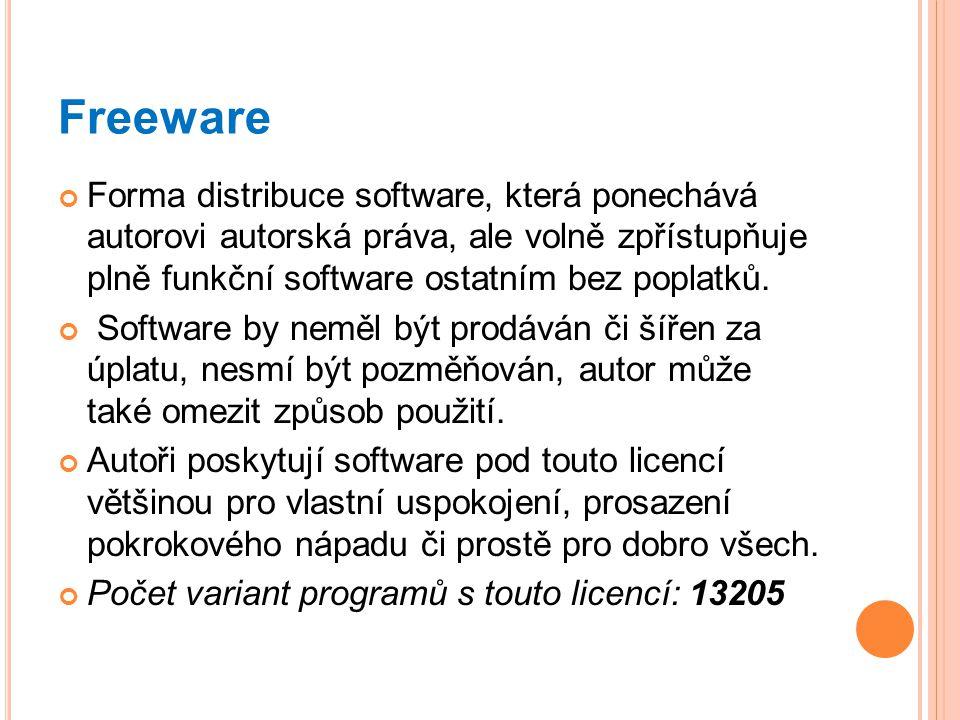 Freeware Forma distribuce software, která ponechává autorovi autorská práva, ale volně zpřístupňuje plně funkční software ostatním bez poplatků.