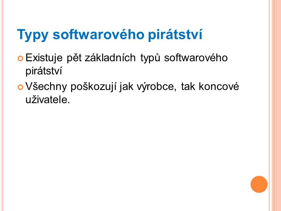 Typy softwarového pirátství