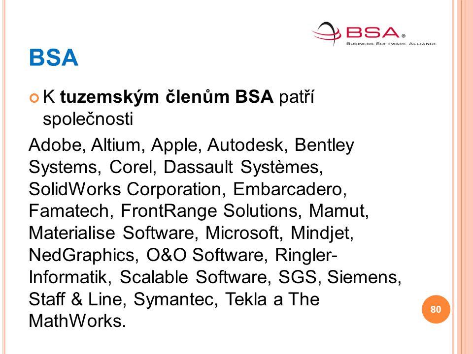 BSA K tuzemským členům BSA patří společnosti