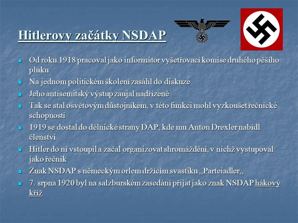 Hitlerovy začátky NSDAP