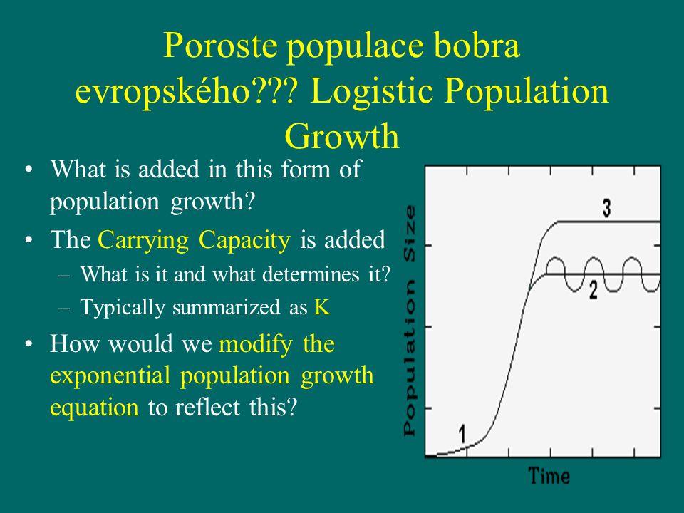 Poroste populace bobra evropského Logistic Population Growth