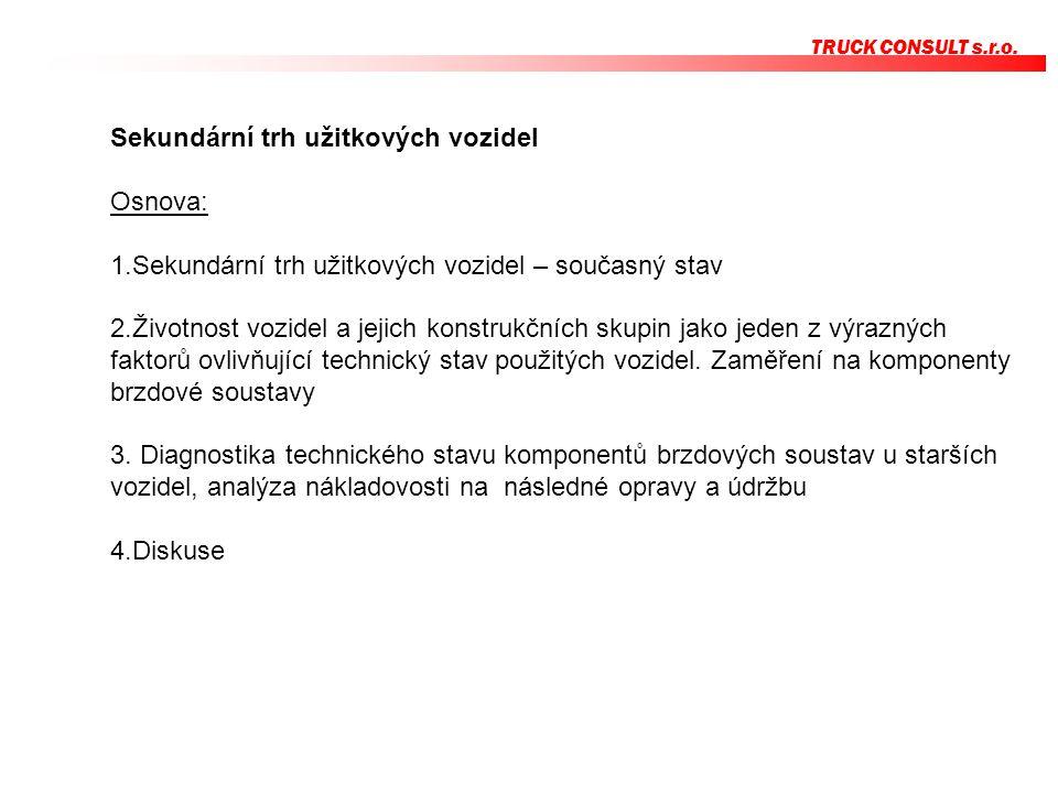 Sekundární trh užitkových vozidel Osnova: