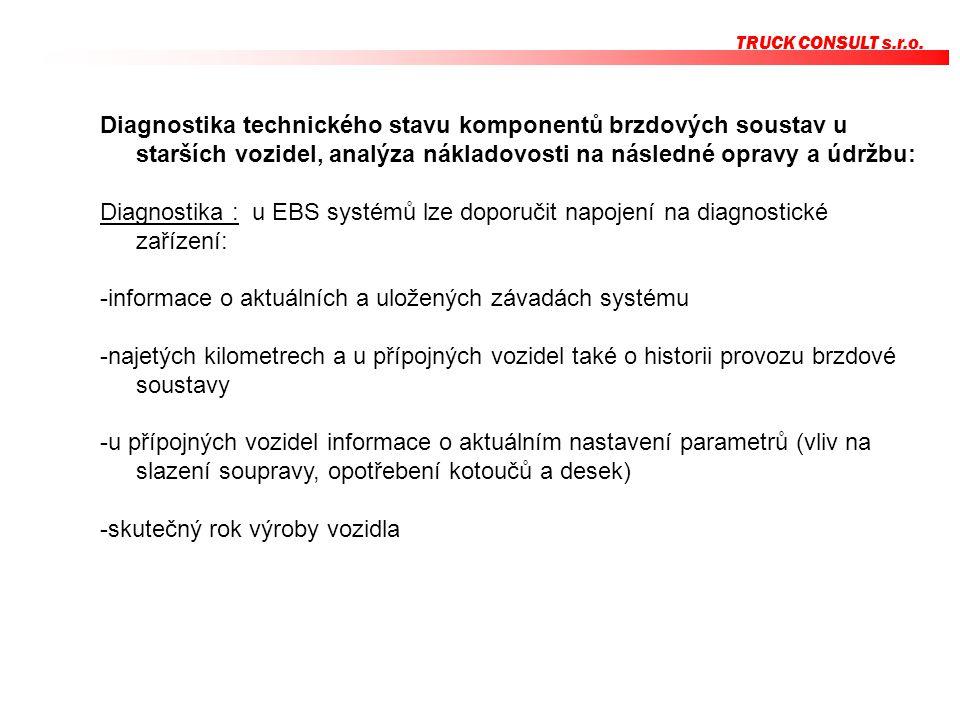 -informace o aktuálních a uložených závadách systému