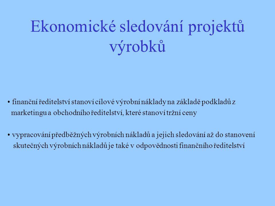 Ekonomické sledování projektů výrobků