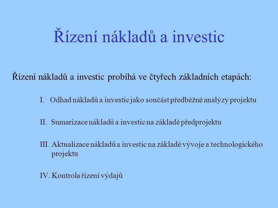 Řízení nákladů a investic