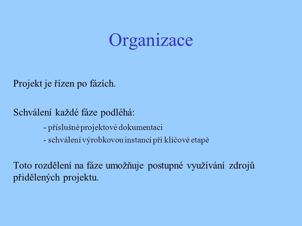 Organizace Projekt je řízen po fázích. Schválení každé fáze podléhá: