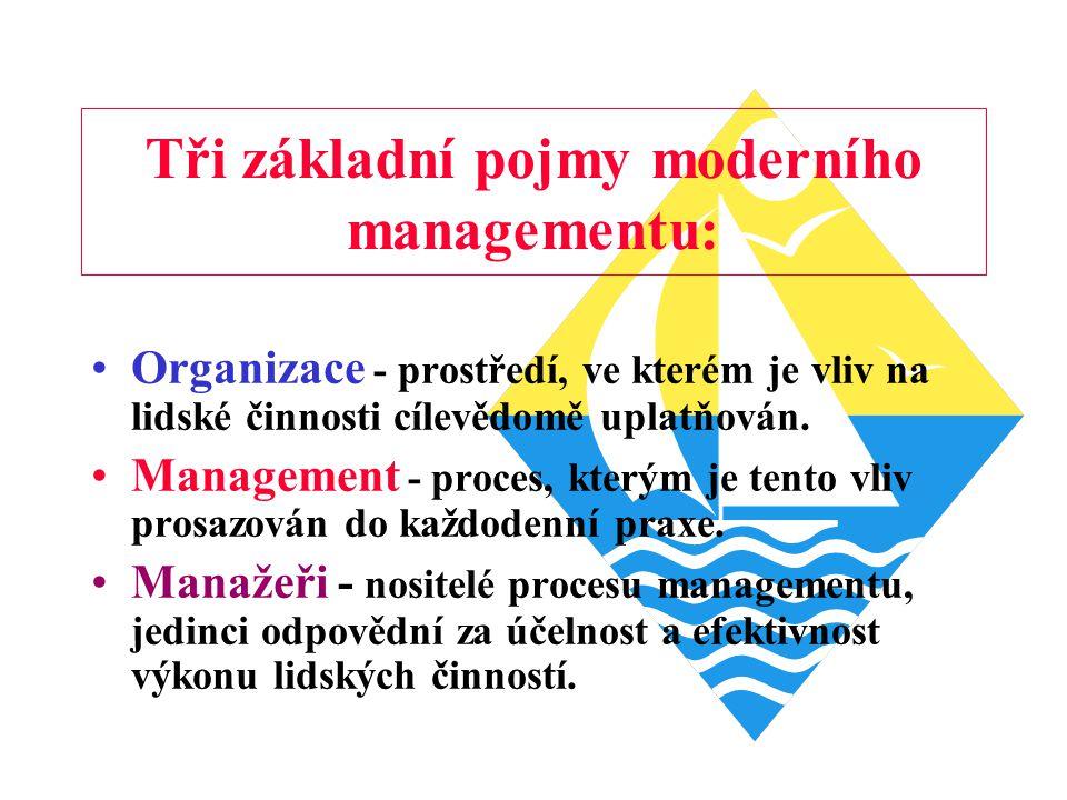 Tři základní pojmy moderního managementu: