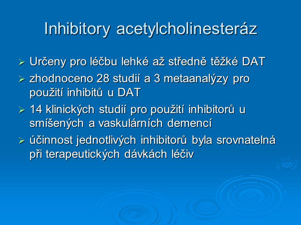 Inhibitory acetylcholinesteráz