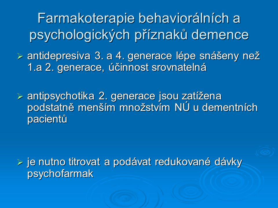Farmakoterapie behaviorálních a psychologických příznaků demence