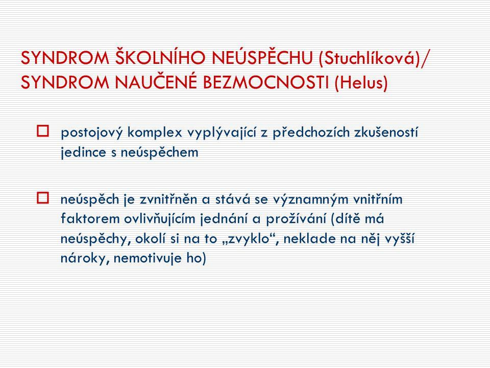 SYNDROM ŠKOLNÍHO NEÚSPĚCHU (Stuchlíková)/ SYNDROM NAUČENÉ BEZMOCNOSTI (Helus)