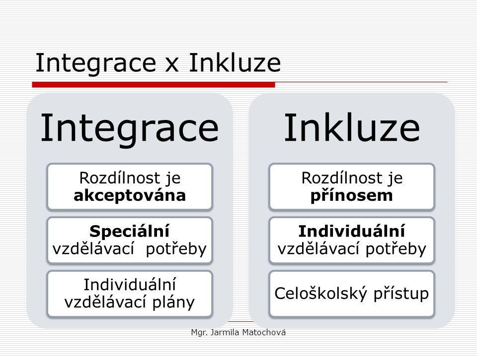 Integrace x Inkluze Mgr. Jarmila Matochová Integrace