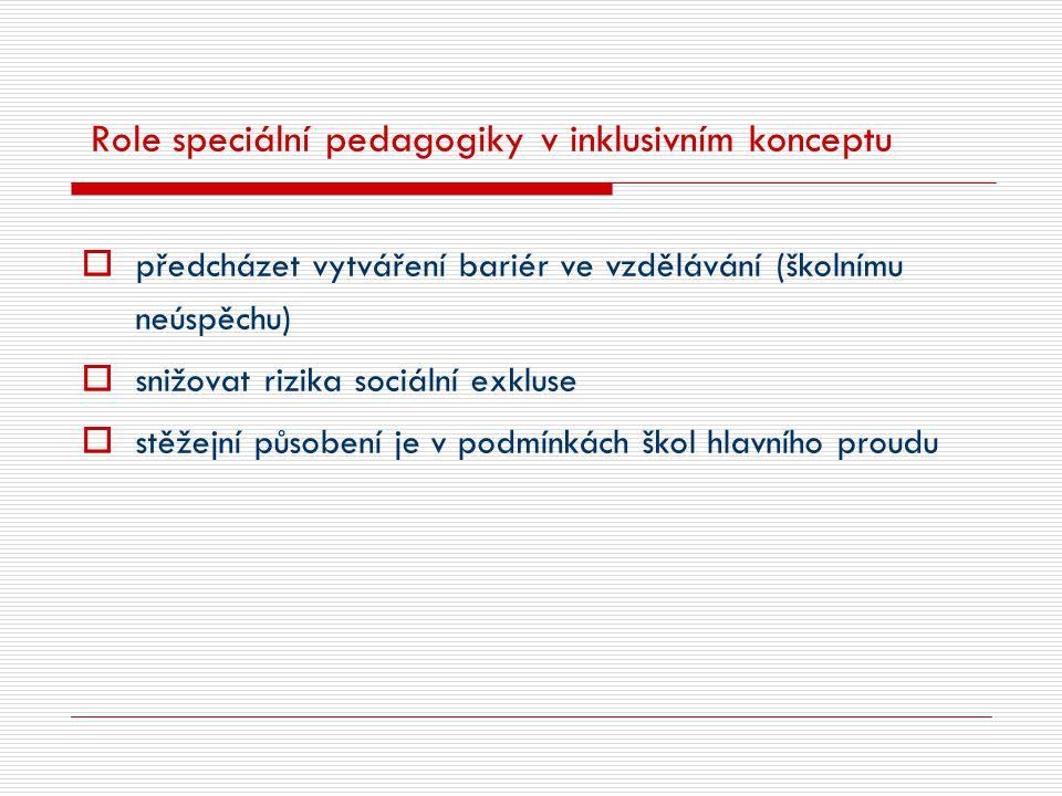 Role speciální pedagogiky v inklusivním konceptu