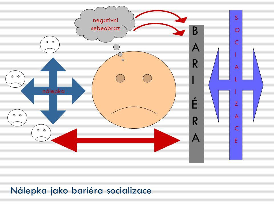 BARI ÉRA Nálepka jako bariéra socializace S O C I A L Z E