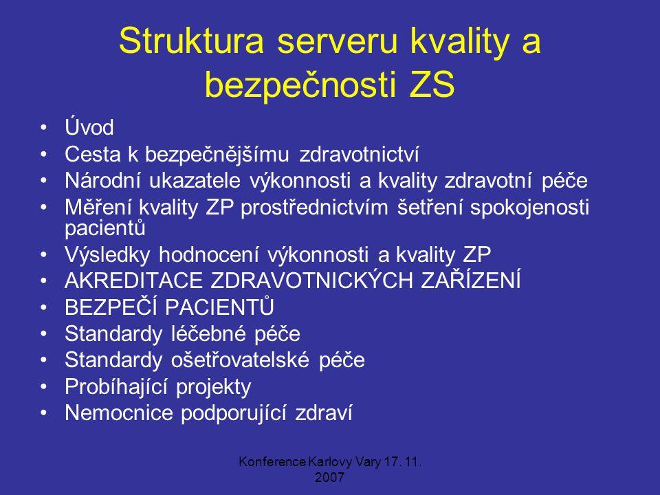 Struktura serveru kvality a bezpečnosti ZS