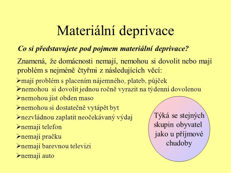 Materiální deprivace Co si představujete pod pojmem materiální deprivace