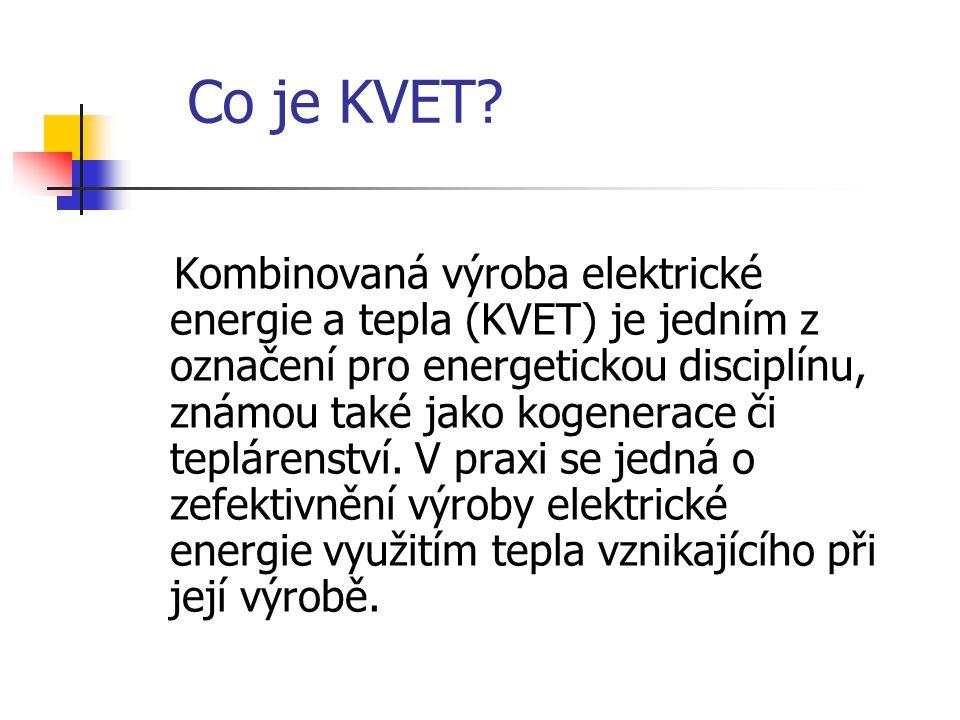 Co je KVET