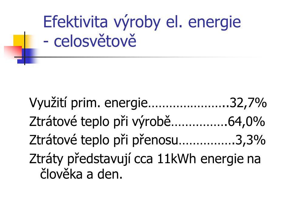 Efektivita výroby el. energie - celosvětově