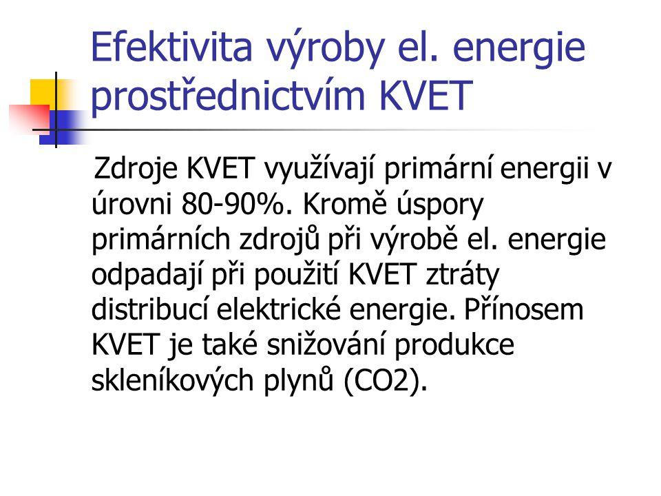 Efektivita výroby el. energie prostřednictvím KVET