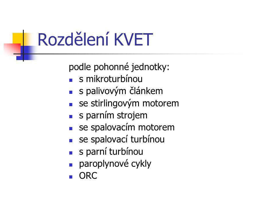 Rozdělení KVET podle pohonné jednotky: s mikroturbínou