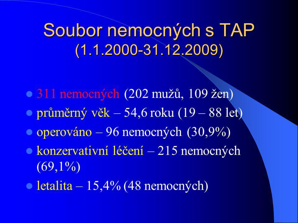 Soubor nemocných s TAP (1.1.2000-31.12.2009)
