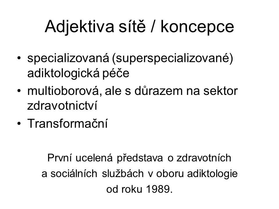 Adjektiva sítě / koncepce