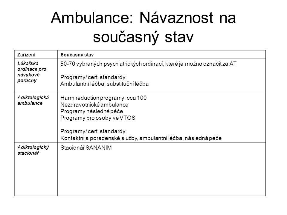 Ambulance: Návaznost na současný stav