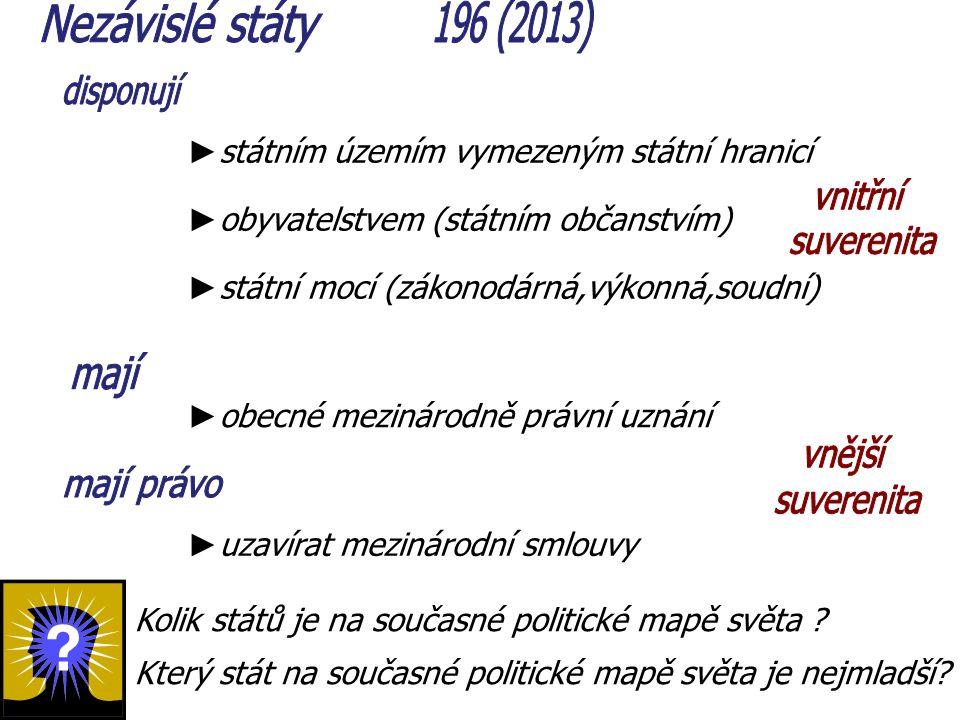 Nezávislé státy 196 (2013) disponují vnitřní suverenita mají vnější