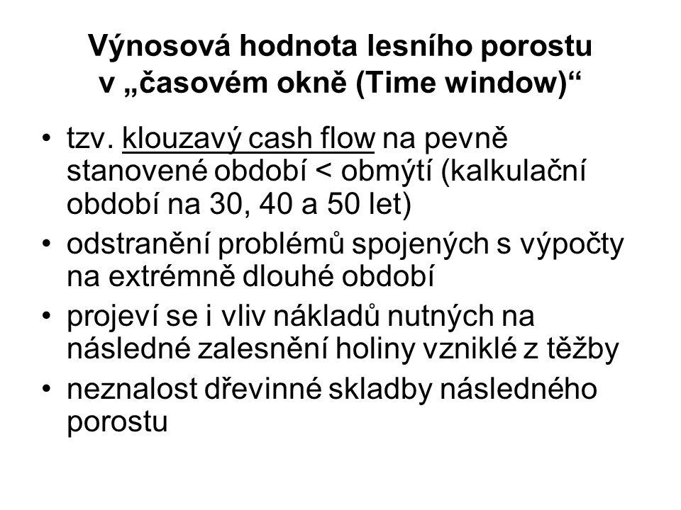 """Výnosová hodnota lesního porostu v """"časovém okně (Time window)"""