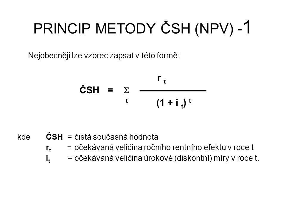 PRINCIP METODY ČSH (NPV) -1