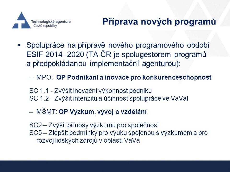 Příprava nových programů