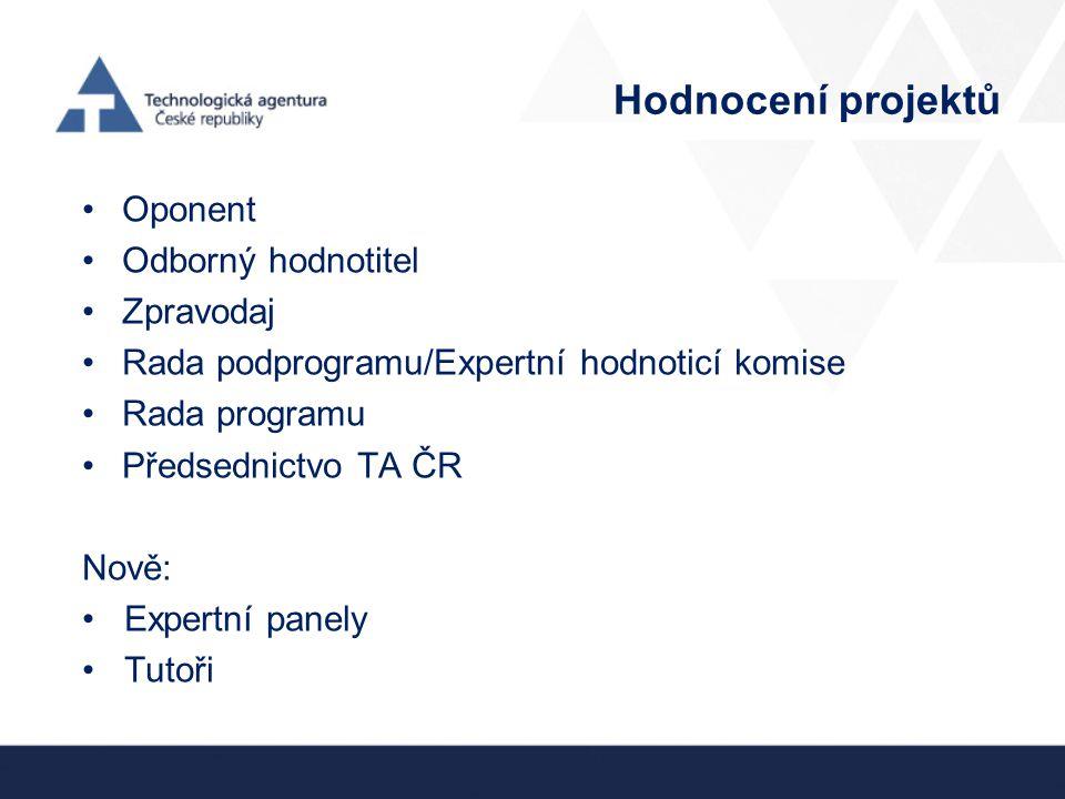 Hodnocení projektů Oponent Odborný hodnotitel Zpravodaj