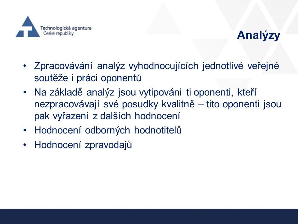 Analýzy Zpracovávání analýz vyhodnocujících jednotlivé veřejné soutěže i práci oponentů.
