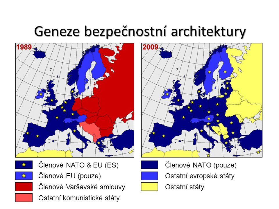 Geneze bezpečnostní architektury