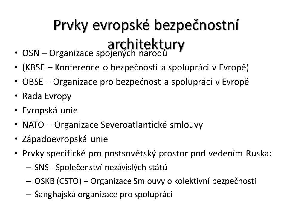 Prvky evropské bezpečnostní architektury