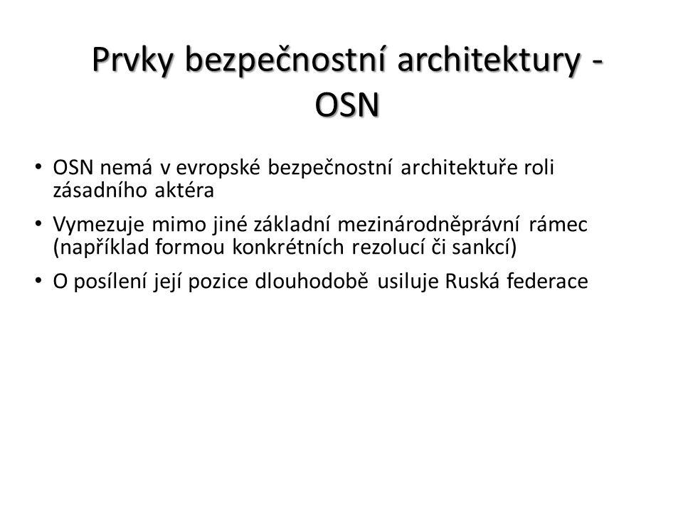 Prvky bezpečnostní architektury - OSN