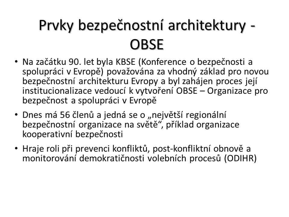 Prvky bezpečnostní architektury - OBSE