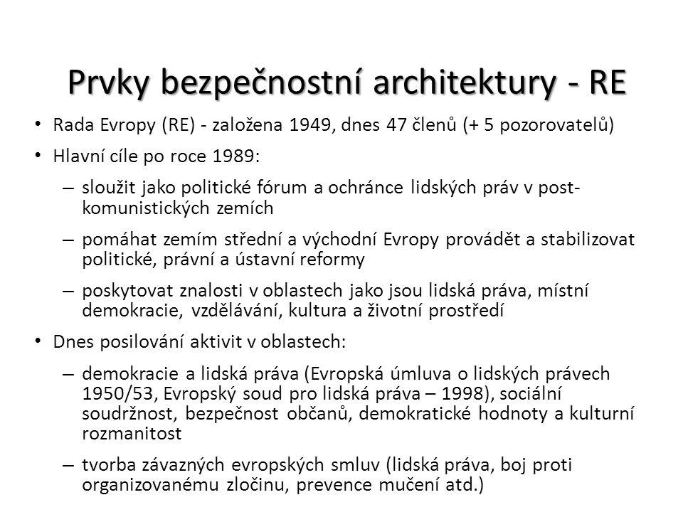 Prvky bezpečnostní architektury - RE