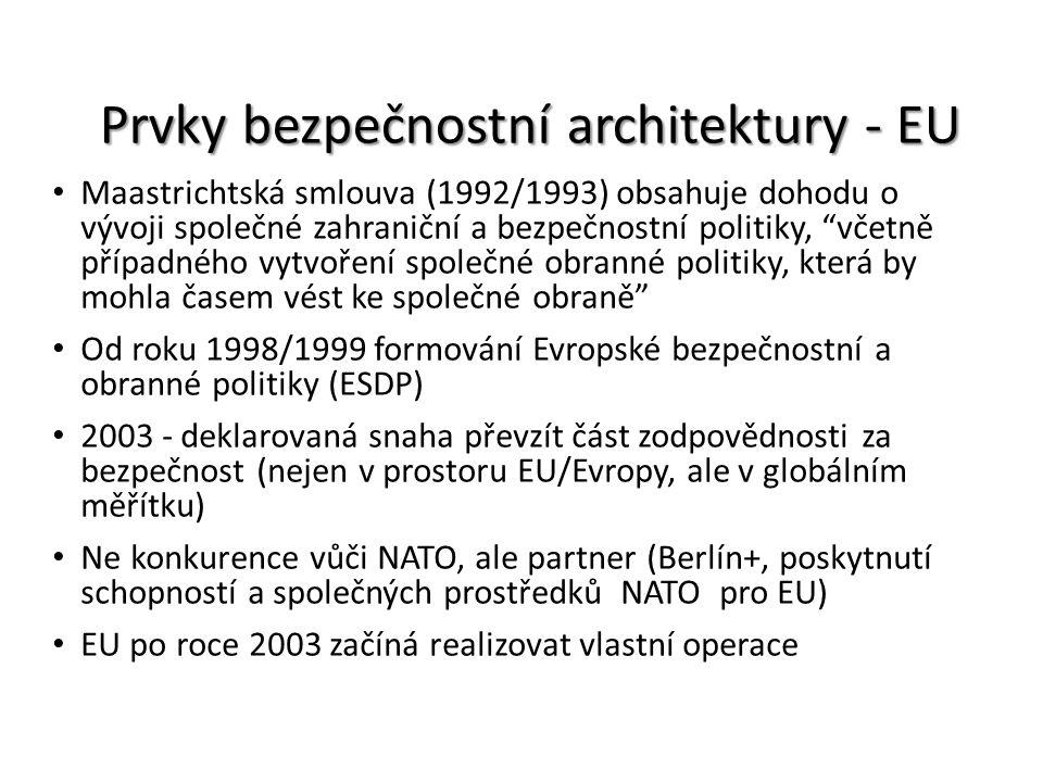 Prvky bezpečnostní architektury - EU