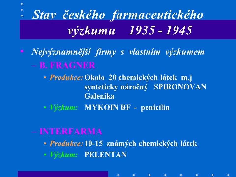 Stav českého farmaceutického výzkumu 1935 - 1945