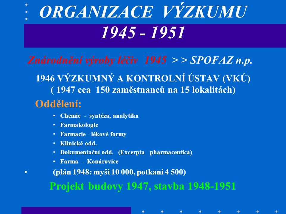 ORGANIZACE VÝZKUMU 1945 - 1951 Znárodnění výroby léčiv 1945 > > SPOFAZ n.p. 1946 VÝZKUMNÝ A KONTROLNÍ ÚSTAV (VKÚ)