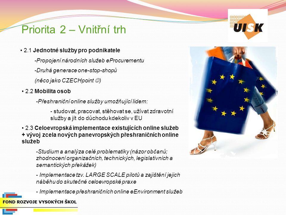 Priorita 2 – Vnitřní trh 2.1 Jednotné služby pro podnikatele