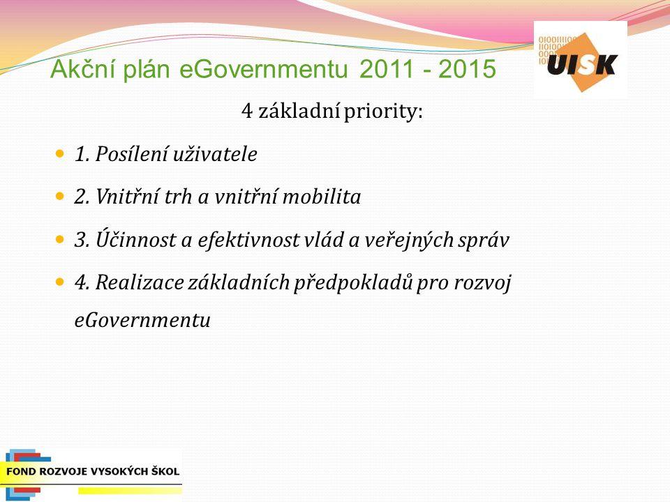 Akční plán eGovernmentu 2011 - 2015