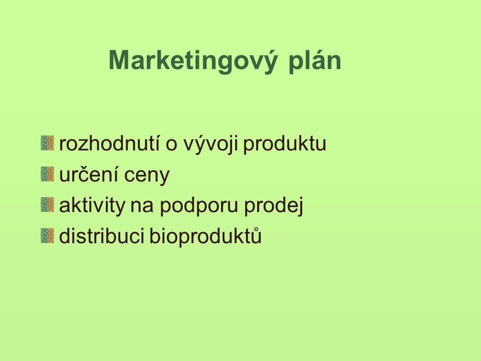 Marketingový plán rozhodnutí o vývoji produktu určení ceny