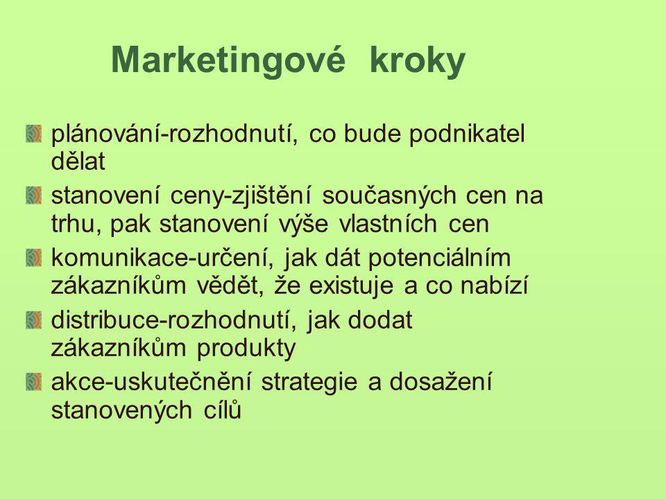Marketingové kroky plánování-rozhodnutí, co bude podnikatel dělat