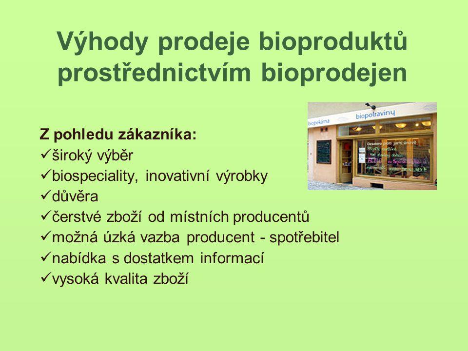 Výhody prodeje bioproduktů prostřednictvím bioprodejen