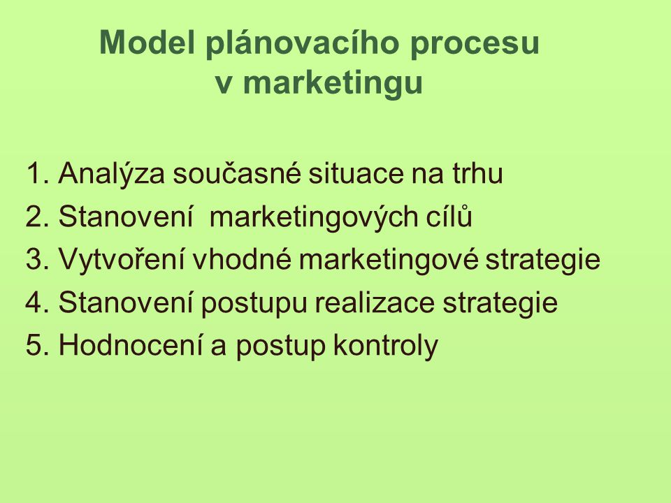 Model plánovacího procesu v marketingu