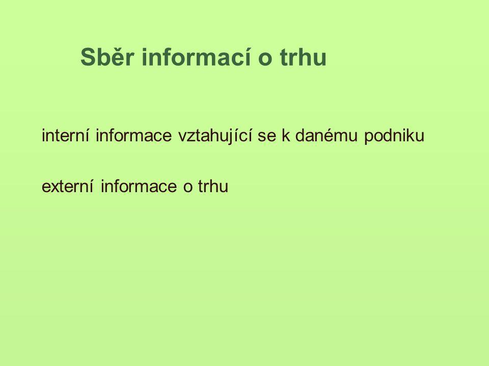 Sběr informací o trhu interní informace vztahující se k danému podniku