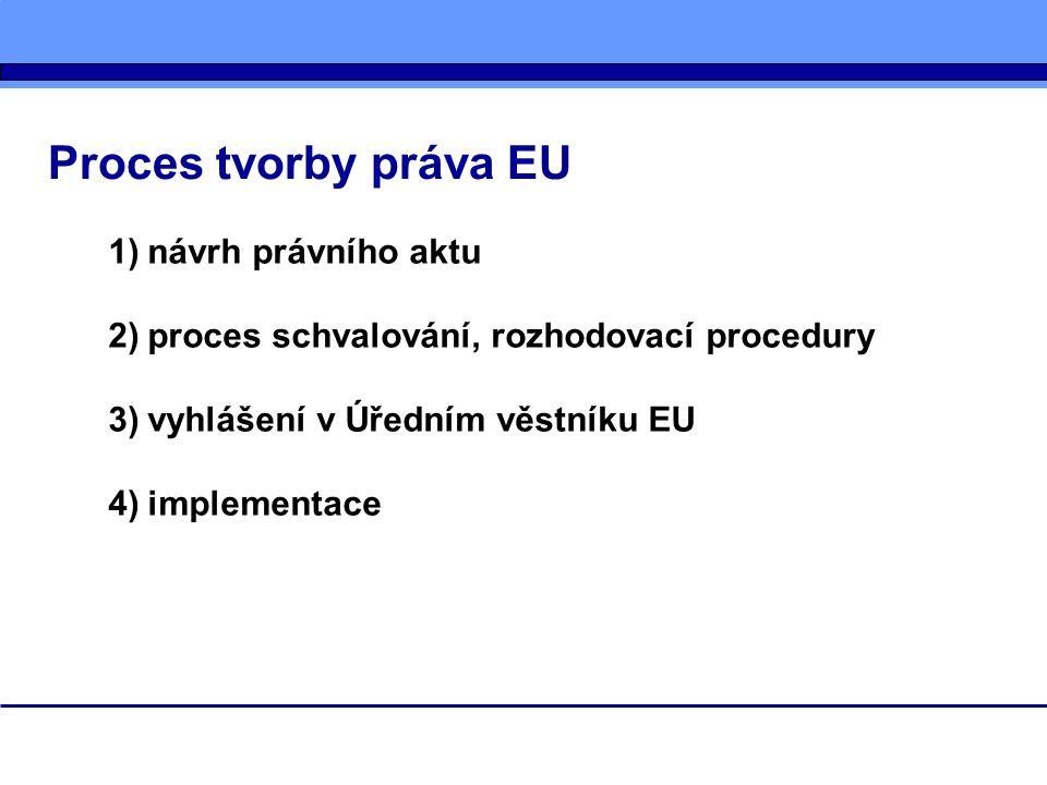 Proces tvorby práva EU návrh právního aktu