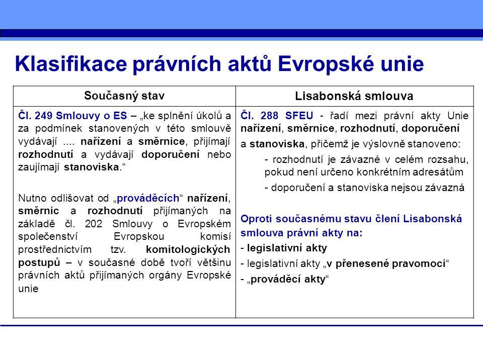 Klasifikace právních aktů Evropské unie